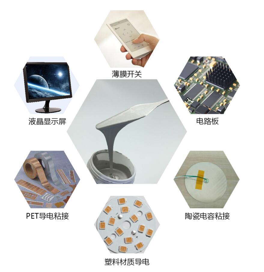 导电银浆的应用